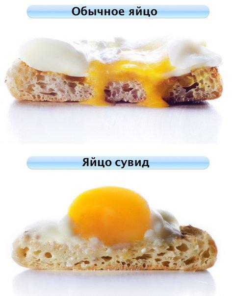 Приготовление яиц с помощью сувида
