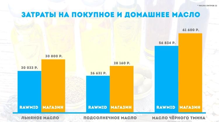 economiya